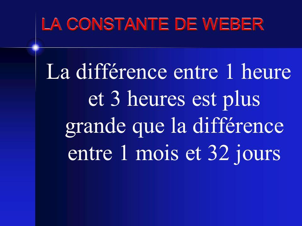LA CONSTANTE DE WEBER La différence entre 1 heure et 3 heures est plus grande que la différence entre 1 mois et 32 jours.