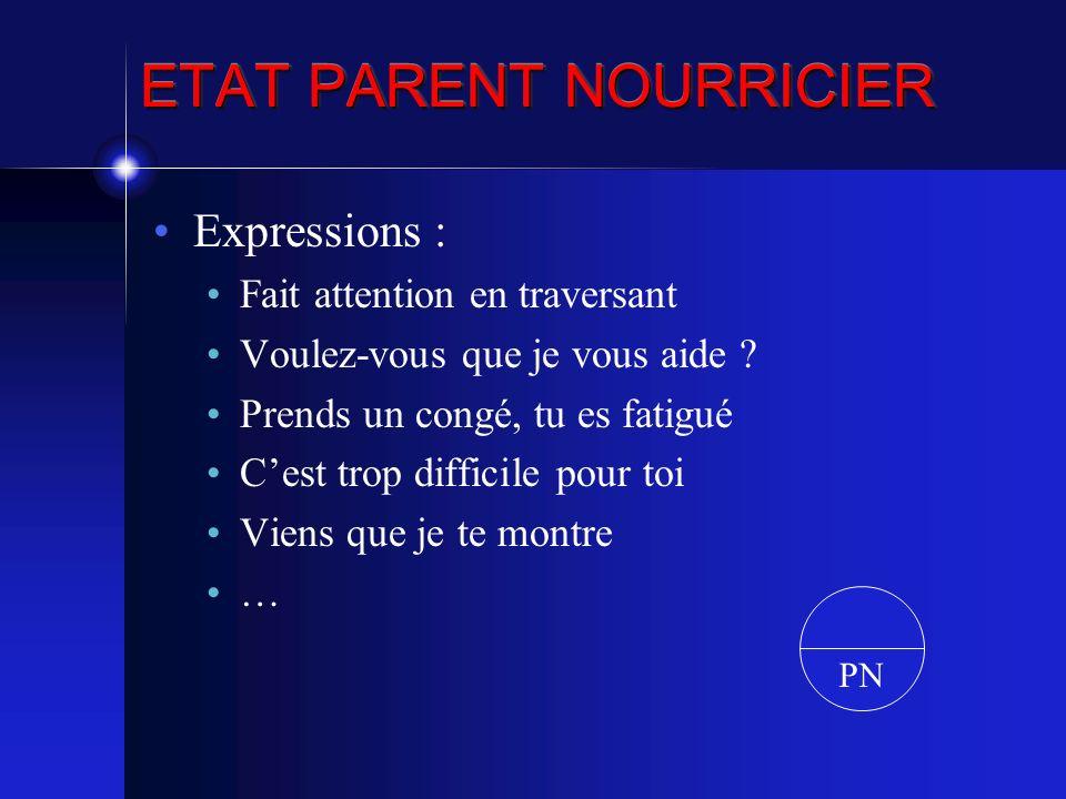 ETAT PARENT NOURRICIER