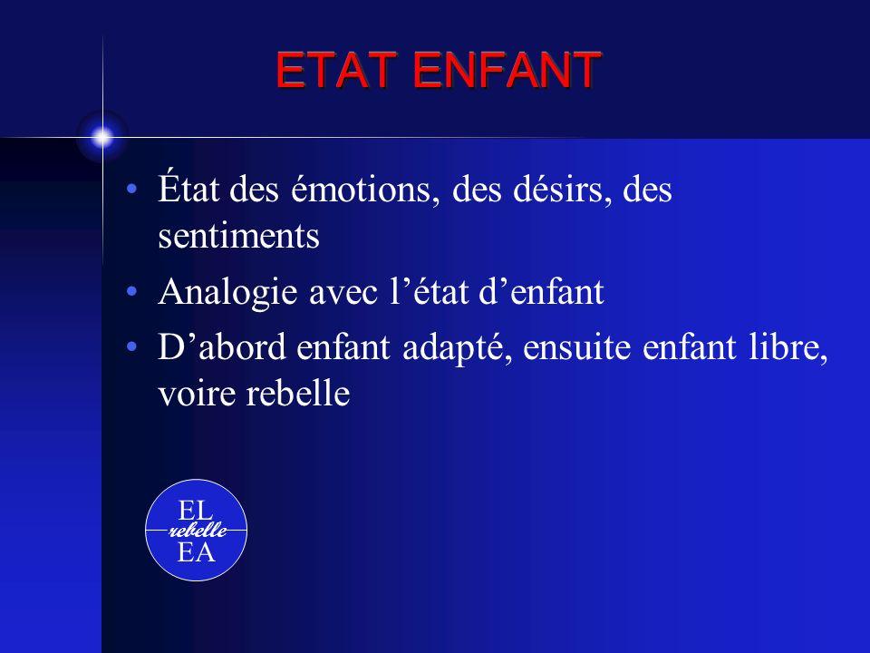 ETAT ENFANT État des émotions, des désirs, des sentiments