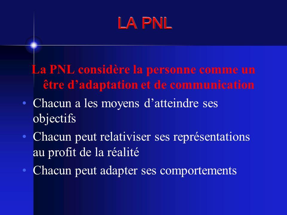 LA PNL La PNL considère la personne comme un être d'adaptation et de communication. Chacun a les moyens d'atteindre ses objectifs.