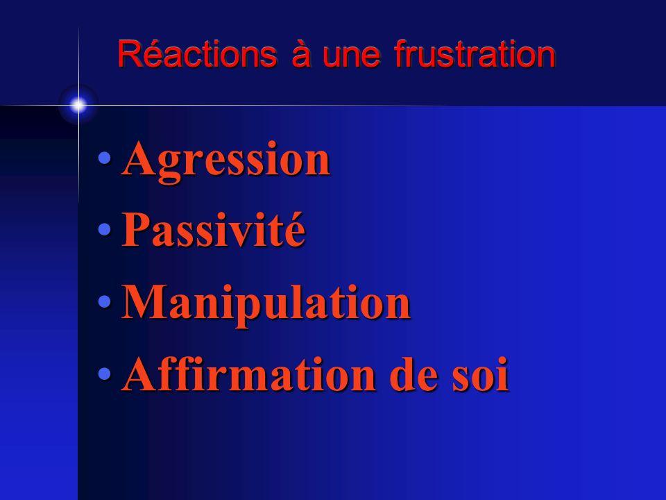 Réactions à une frustration