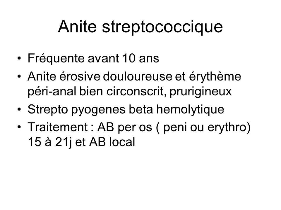 Anite streptococcique