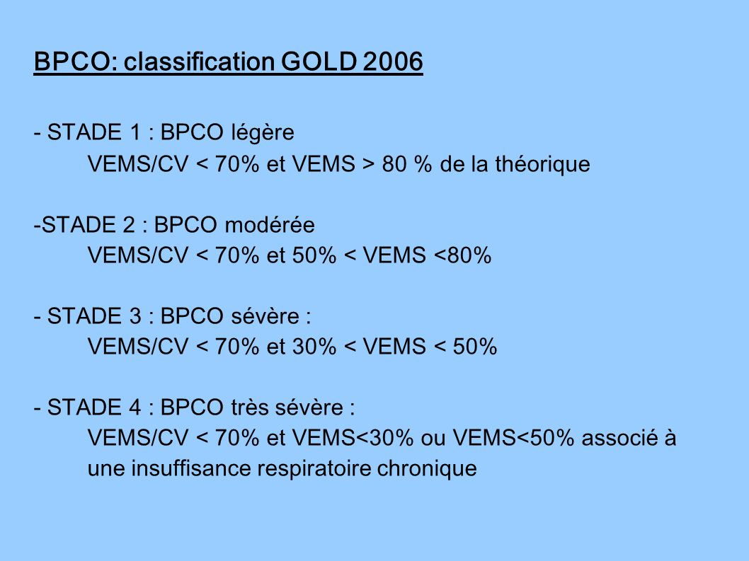 BPCO: classification GOLD 2006