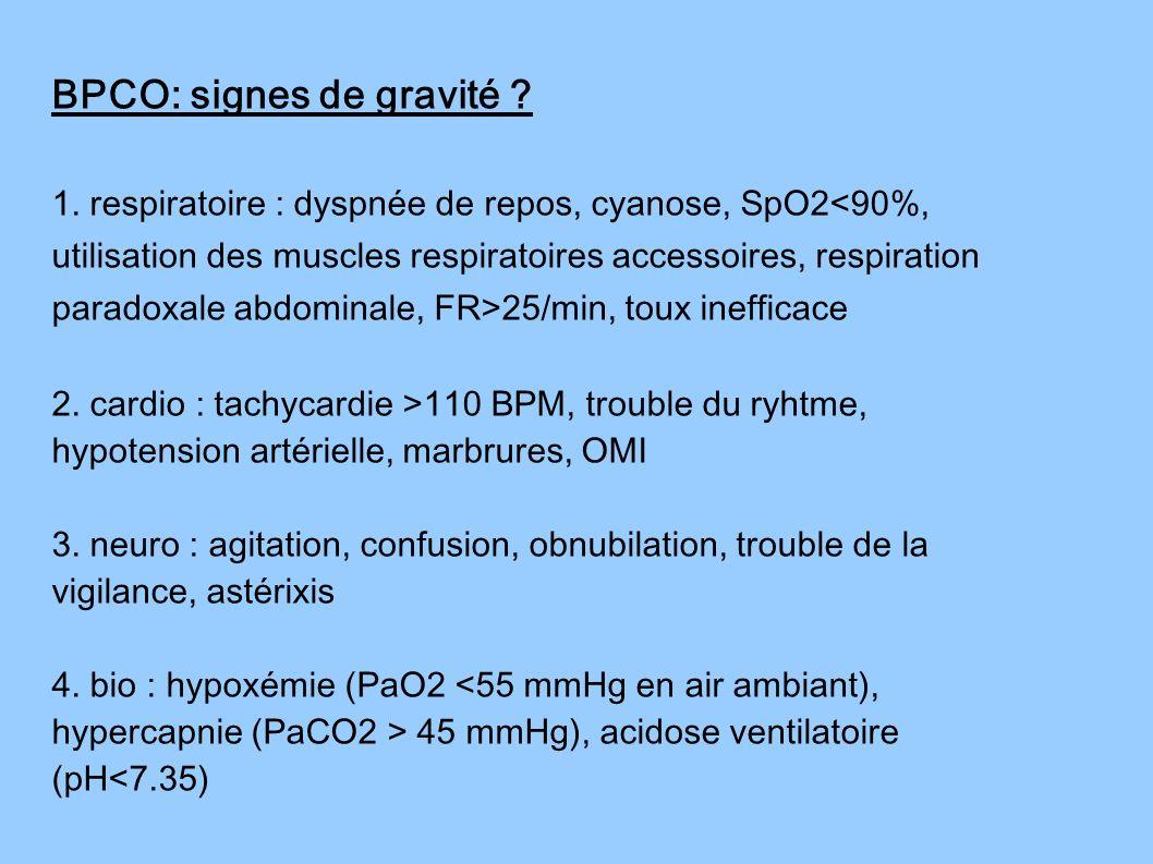 BPCO: signes de gravité