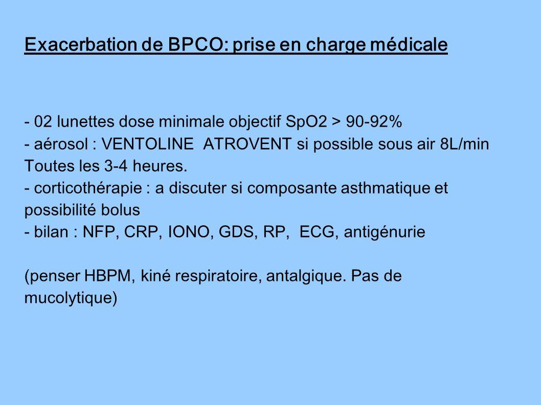 Exacerbation de BPCO: prise en charge médicale