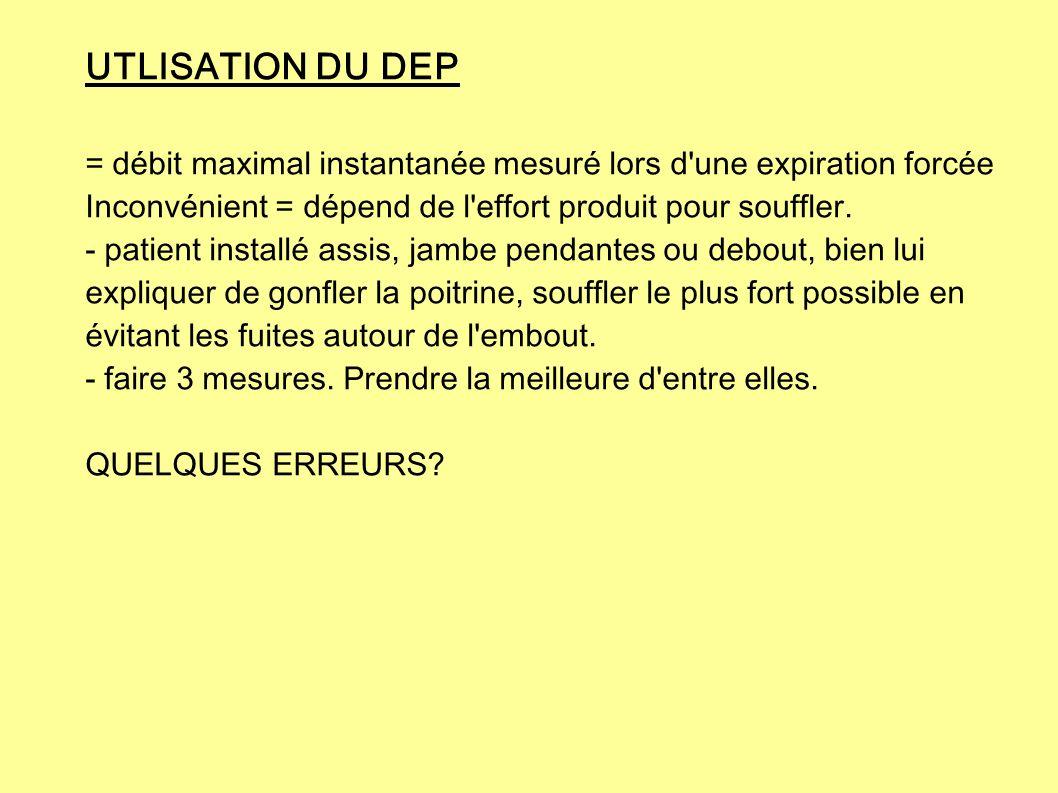 UTLISATION DU DEP = débit maximal instantanée mesuré lors d une expiration forcée. Inconvénient = dépend de l effort produit pour souffler.
