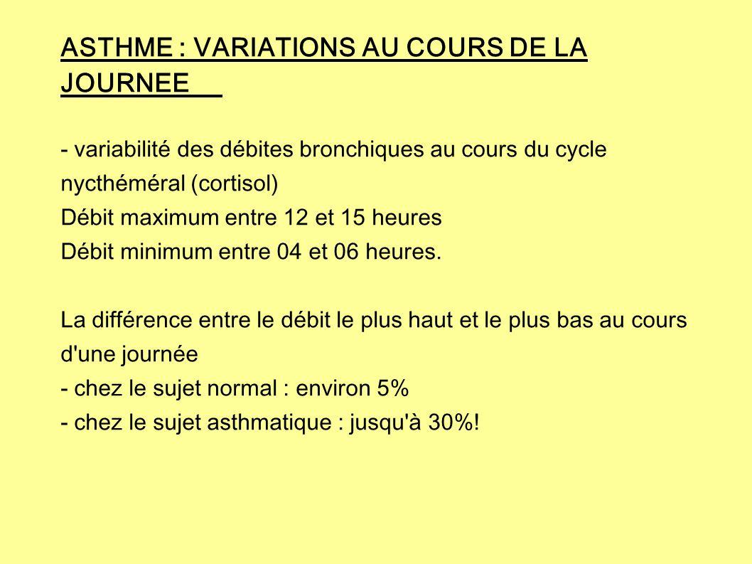 ASTHME : VARIATIONS AU COURS DE LA JOURNEE