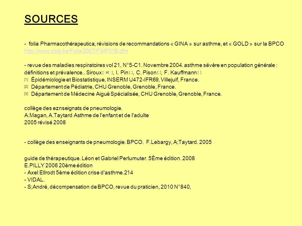 SOURCES - folia Pharmacothérapeutica, révisions de recommandations « GINA » sur asthme, et « GOLD » sur la BPCO.