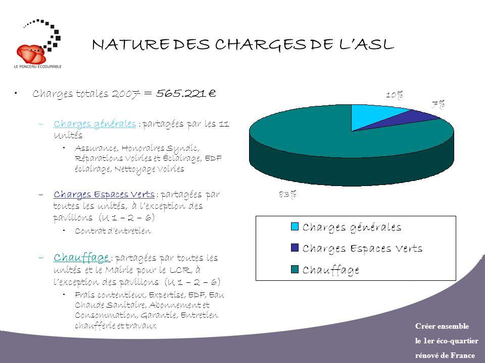 NATURE DES CHARGES DE L'ASL