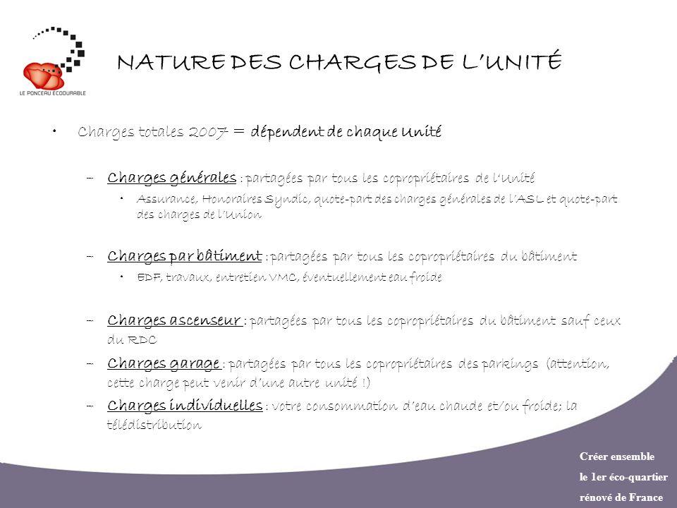 NATURE DES CHARGES DE L'UNITÉ
