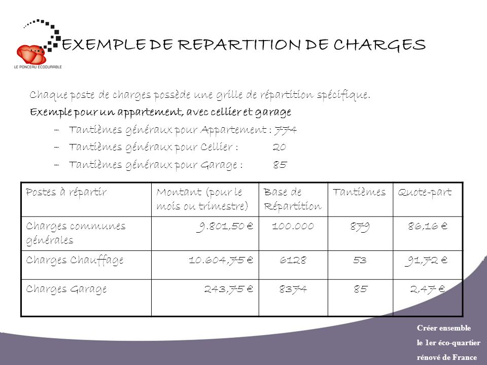 EXEMPLE DE REPARTITION DE CHARGES