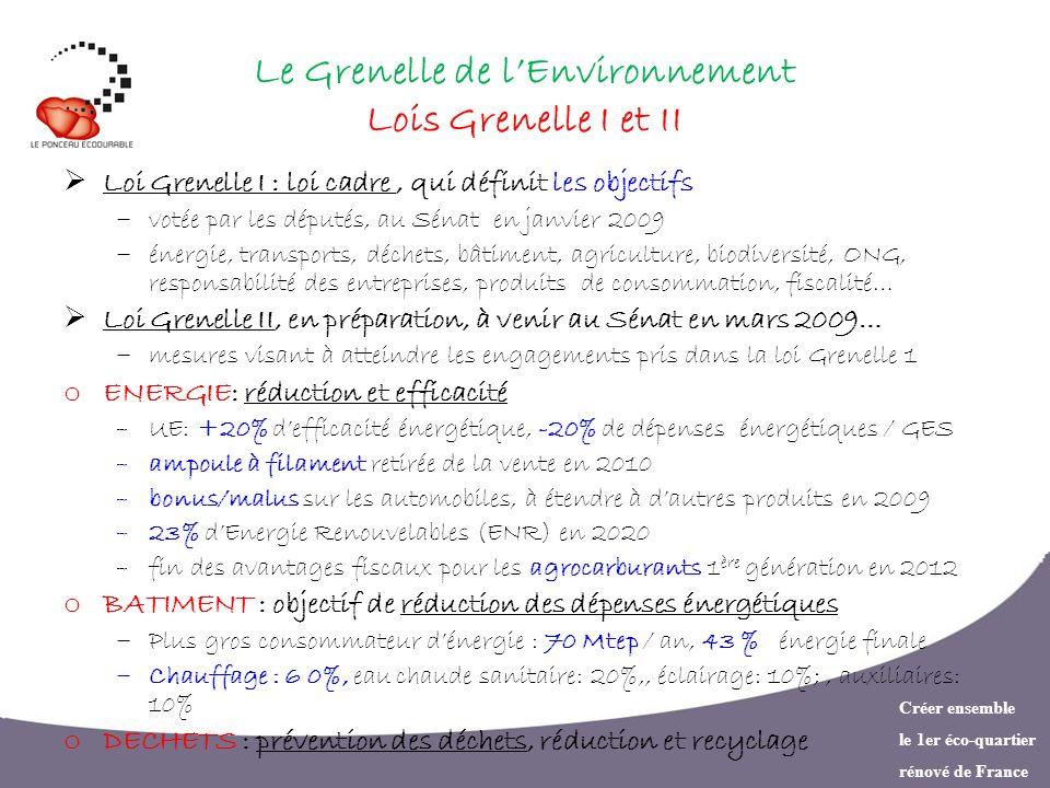 Le Grenelle de l'Environnement Lois Grenelle I et II