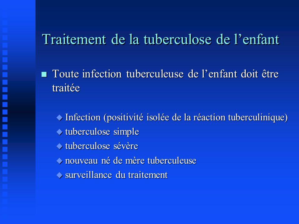 Traitement de la tuberculose de l'enfant