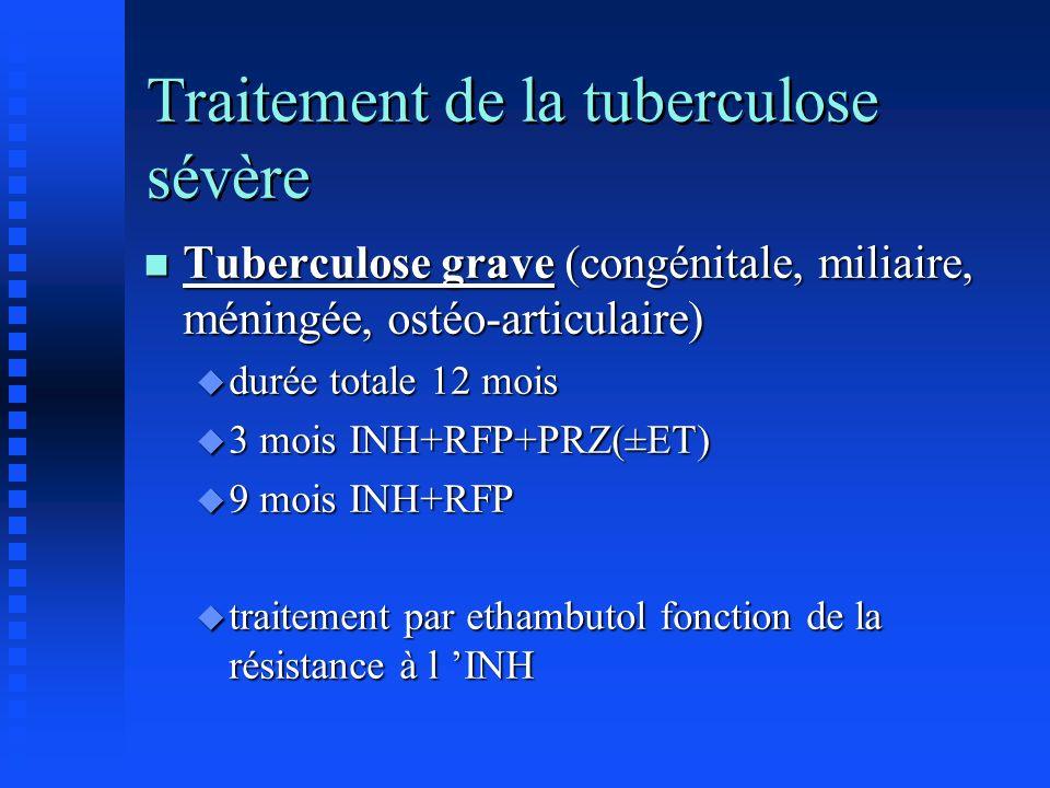 Traitement de la tuberculose sévère
