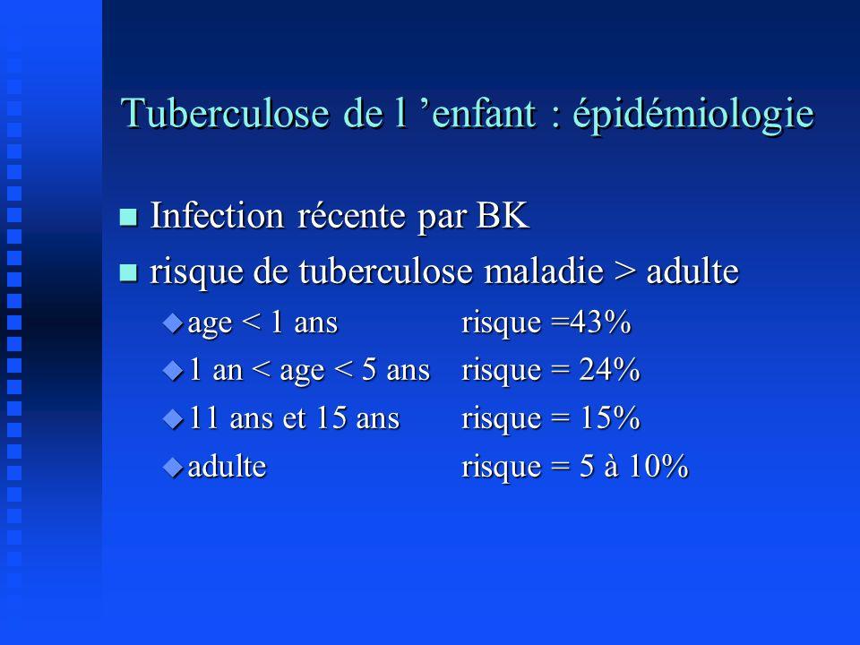Tuberculose de l 'enfant : épidémiologie