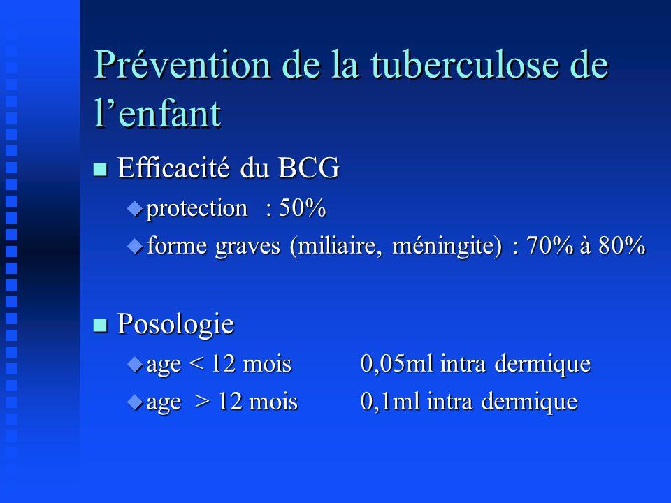 Prévention de la tuberculose de l'enfant