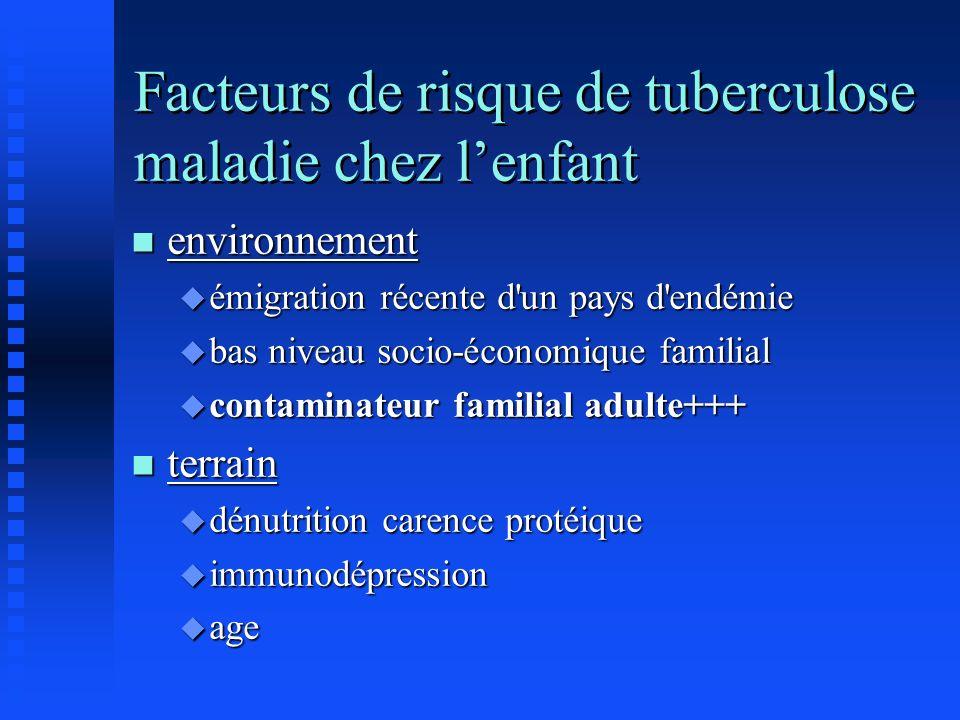 Facteurs de risque de tuberculose maladie chez l'enfant