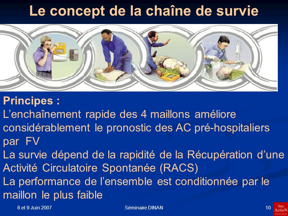 Le concept de la chaîne de survie