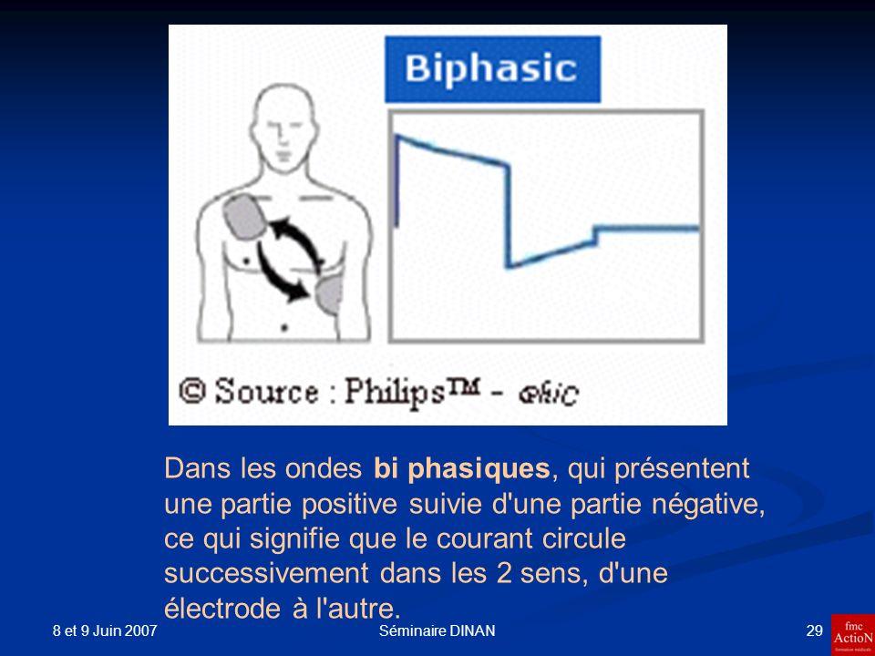 Dans les ondes bi phasiques, qui présentent une partie positive suivie d une partie négative, ce qui signifie que le courant circule successivement dans les 2 sens, d une électrode à l autre.
