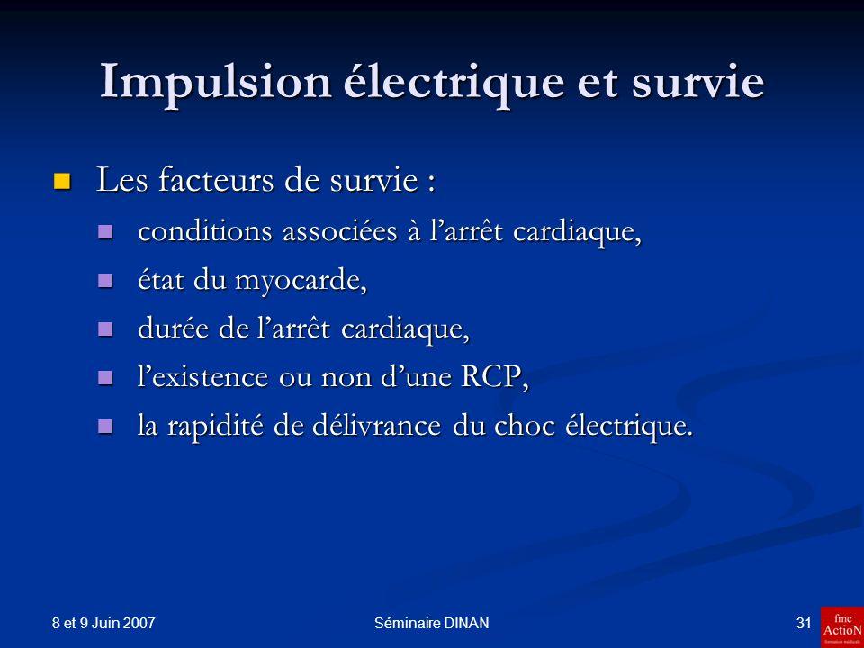 Impulsion électrique et survie