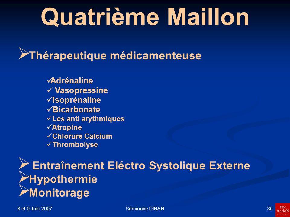 Quatrième Maillon Thérapeutique médicamenteuse