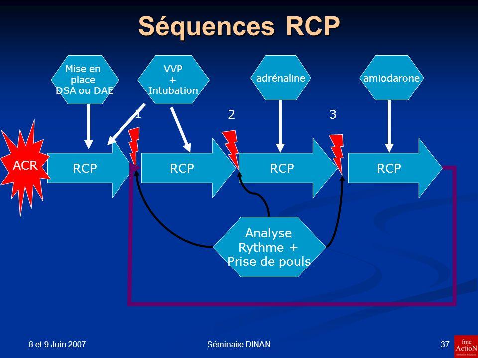 Séquences RCP 1 2 3 ACR RCP RCP RCP RCP Analyse Rythme +
