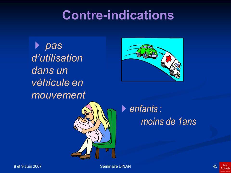 Contre-indications  pas d'utilisation dans un véhicule en mouvement