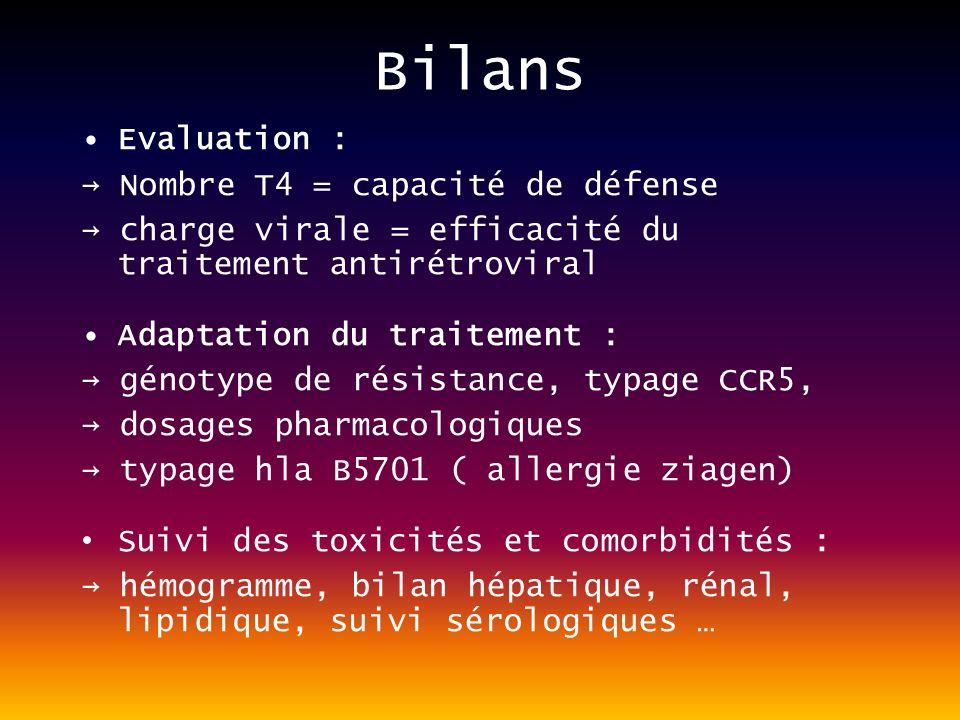 Bilans Evaluation : → Nombre T4 = capacité de défense