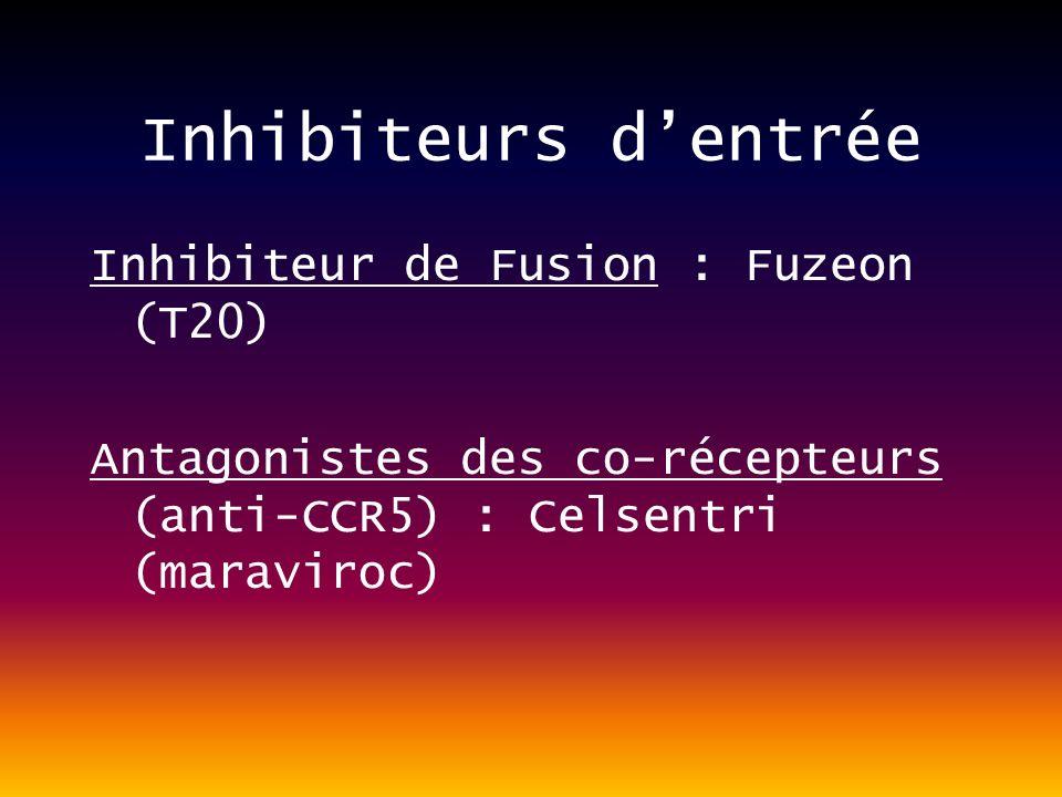 Inhibiteurs d'entrée Inhibiteur de Fusion : Fuzeon (T20)