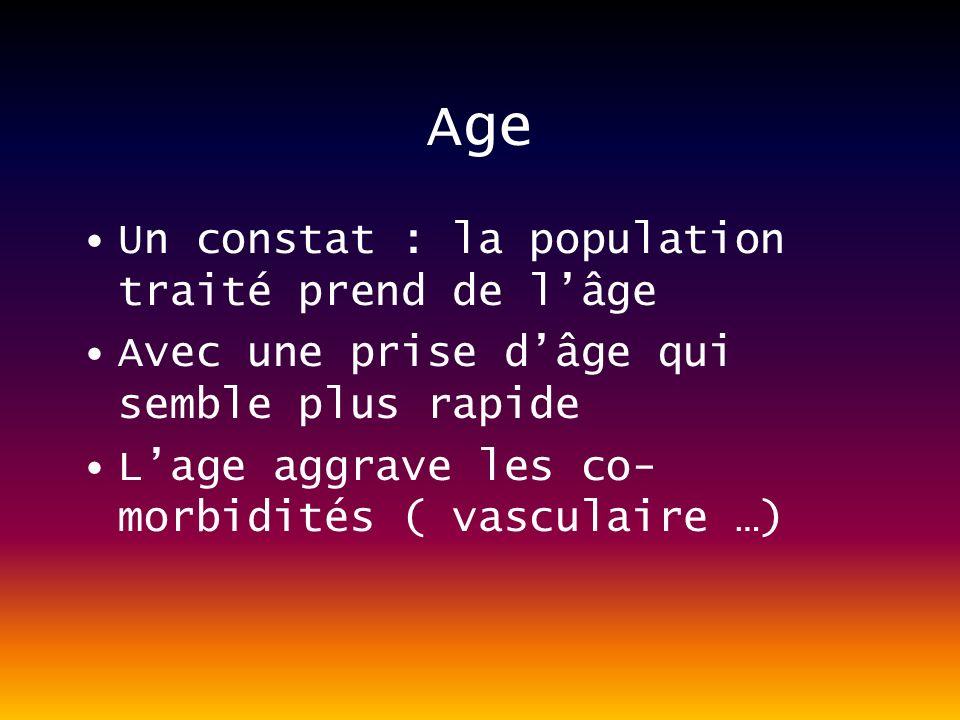 Age Un constat : la population traité prend de l'âge