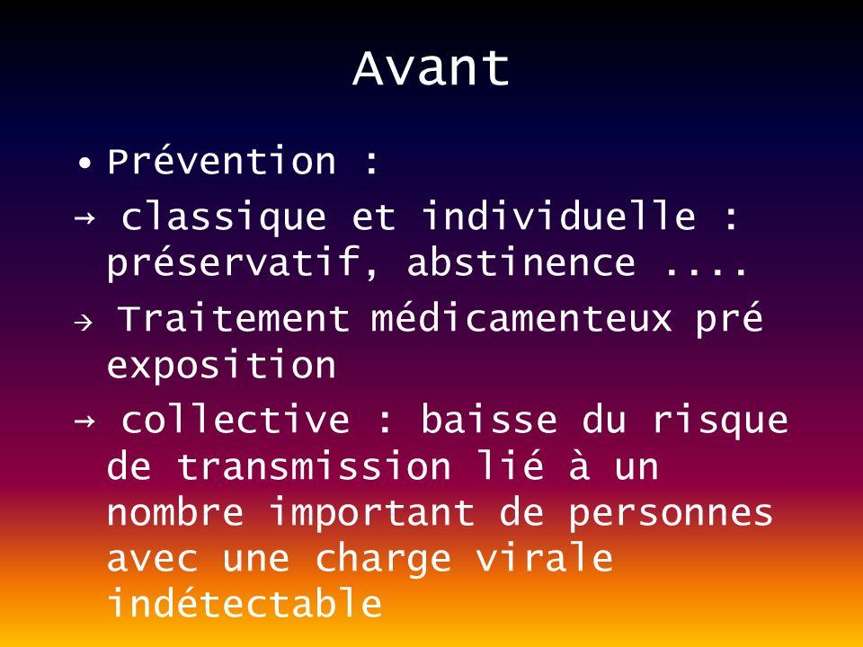 Avant Prévention : → classique et individuelle : préservatif, abstinence ....  Traitement médicamenteux pré exposition.