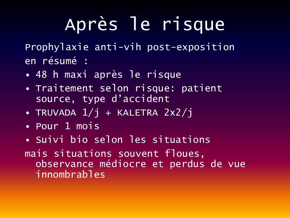 Après le risque Prophylaxie anti-vih post-exposition en résumé :
