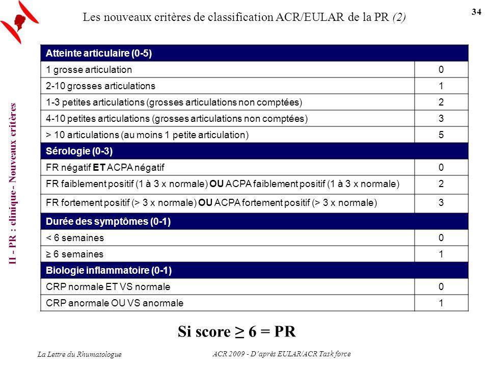 Les nouveaux critères de classification ACR/EULAR de la PR (2)