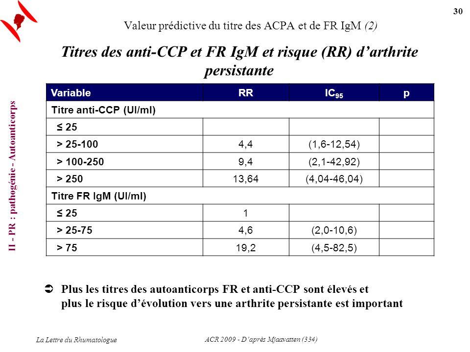 Valeur prédictive du titre des ACPA et de FR IgM (2)