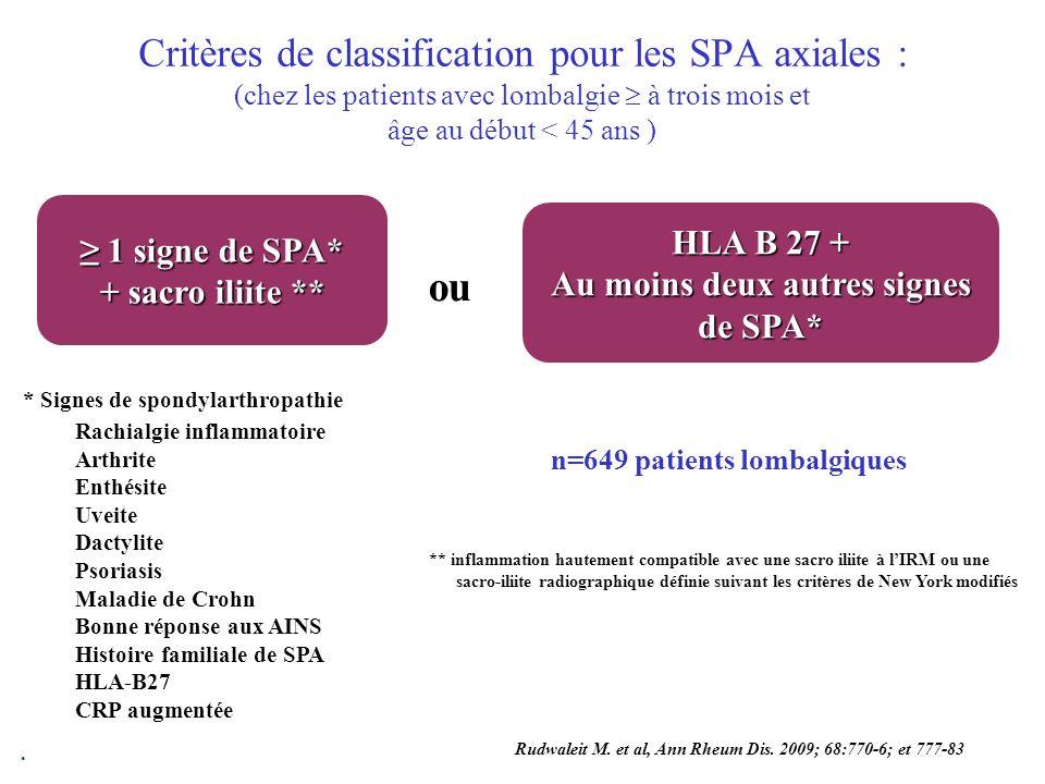 Au moins deux autres signes de SPA* n=649 patients lombalgiques