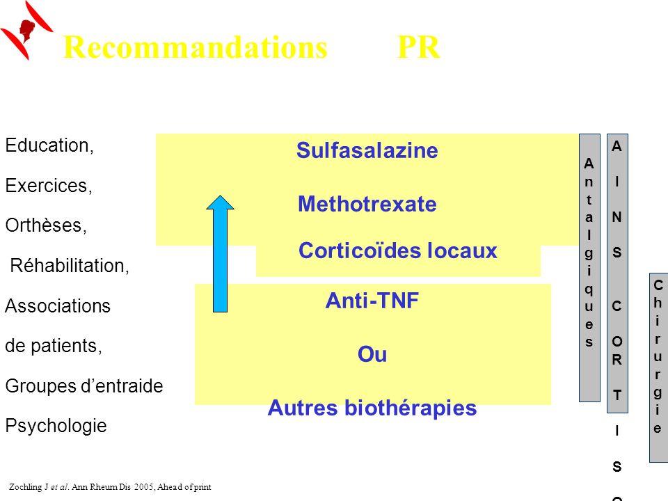 Recommandations PR Sulfasalazine Methotrexate Leflunomide