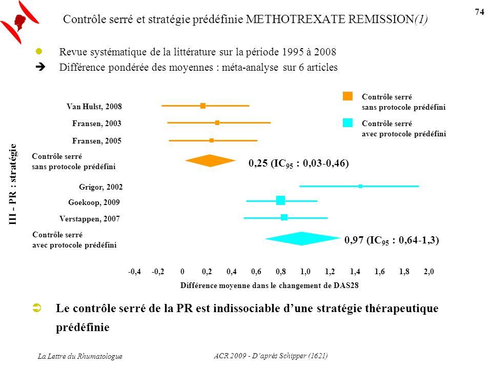 Contrôle serré et stratégie prédéfinie METHOTREXATE REMISSION(1)