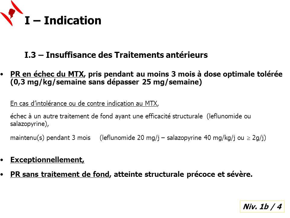 I – Indication I.3 – Insuffisance des Traitements antérieurs