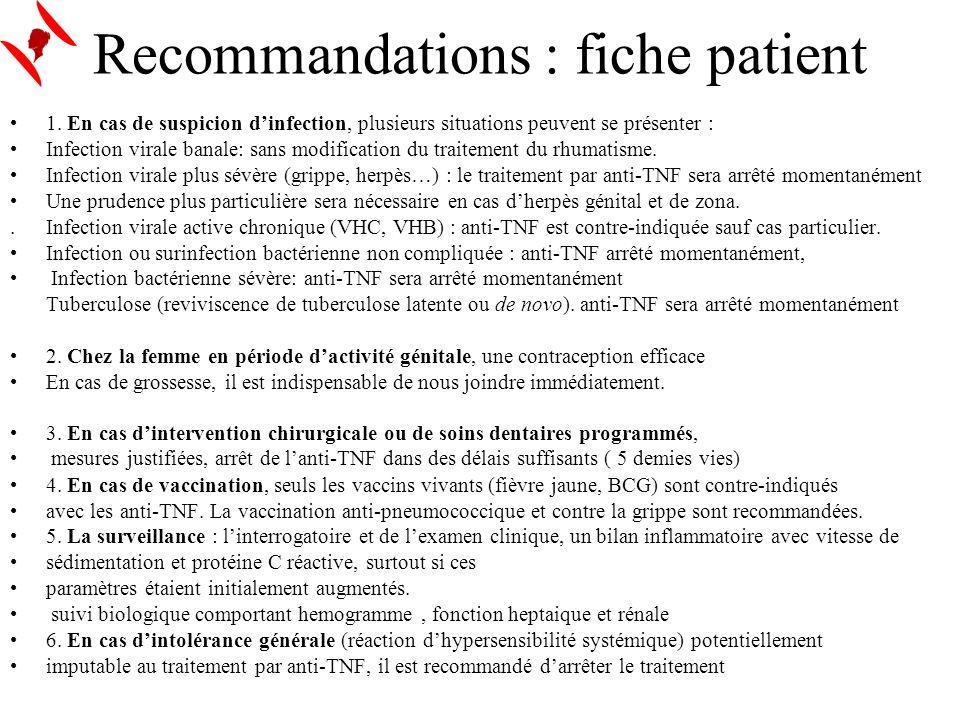 Recommandations : fiche patient