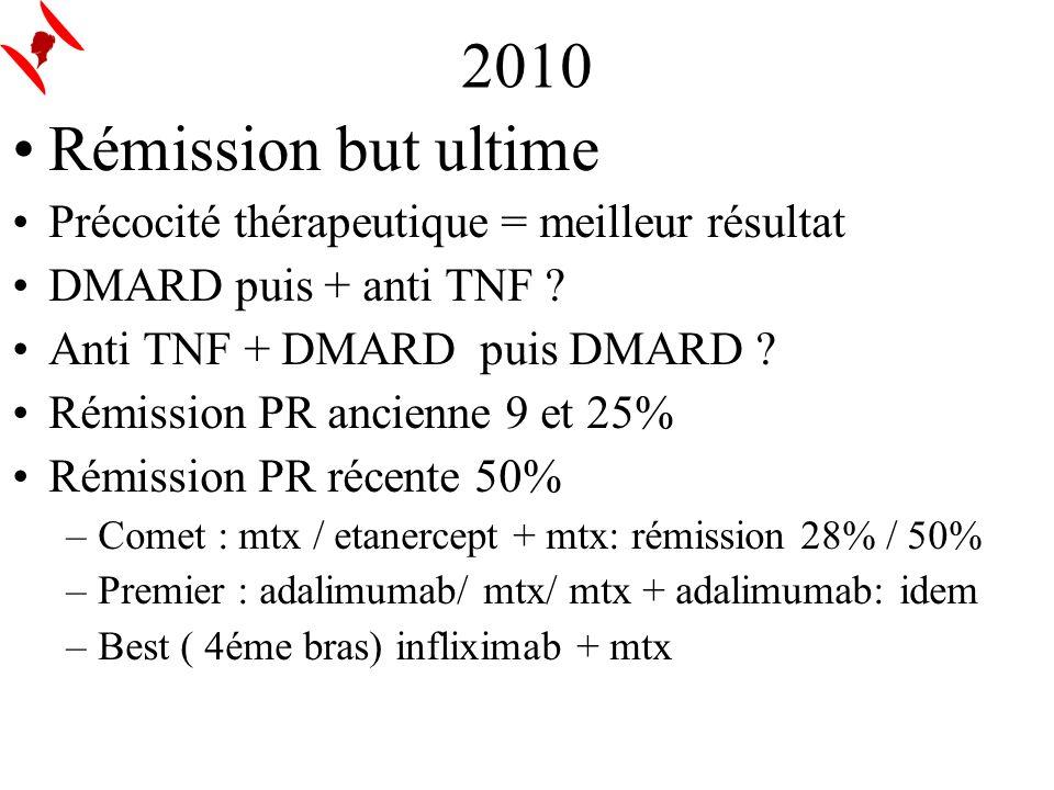 2010 Rémission but ultime Précocité thérapeutique = meilleur résultat