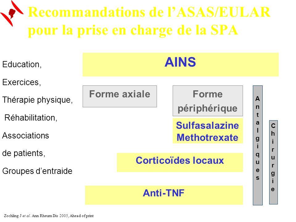 Recommandations de l'ASAS/EULAR pour la prise en charge de la SPA