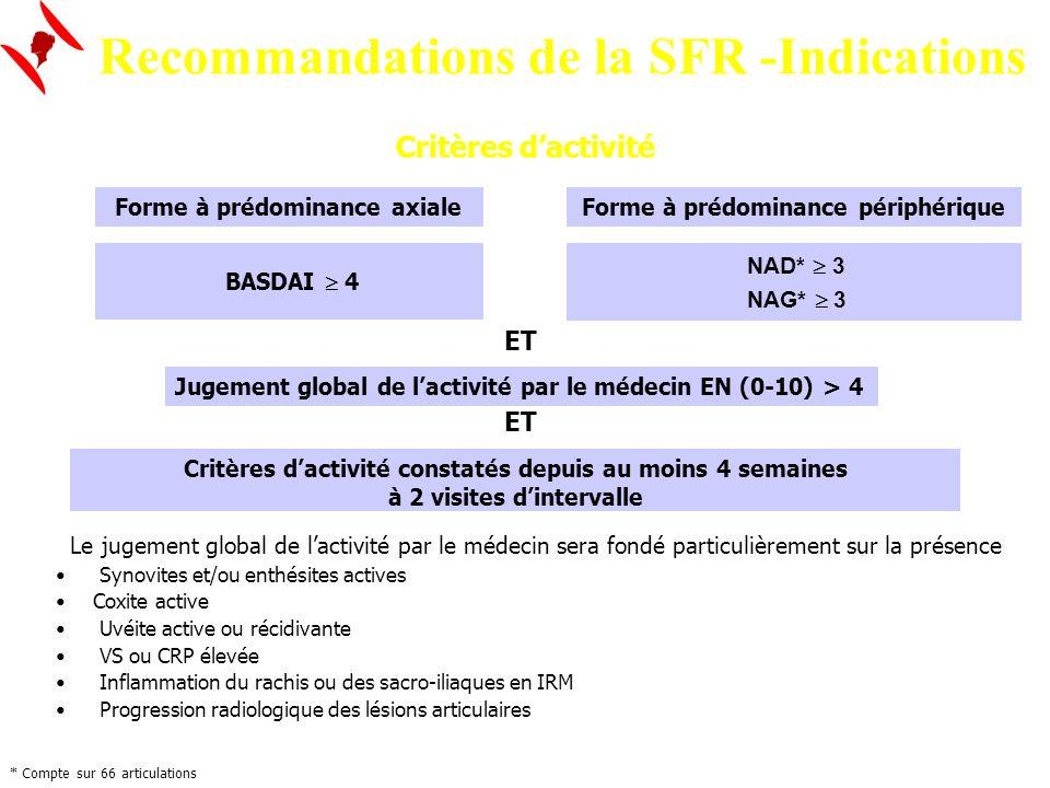 Recommandations de la SFR -Indications