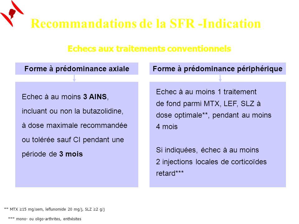 Recommandations de la SFR -Indication