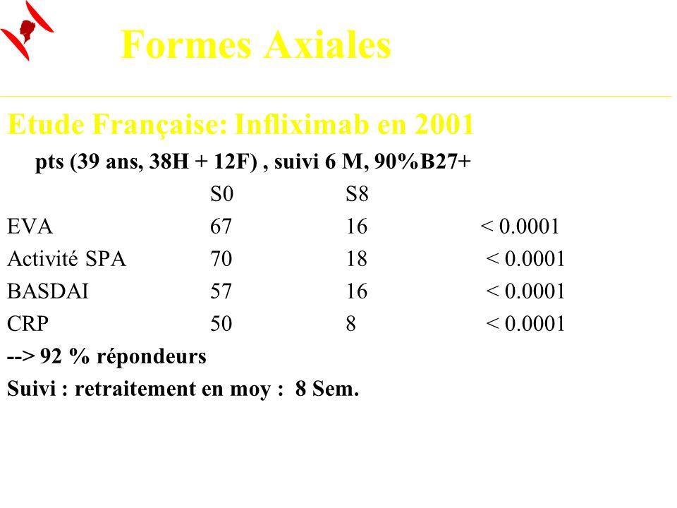 Formes Axiales Etude Française: Infliximab en 2001