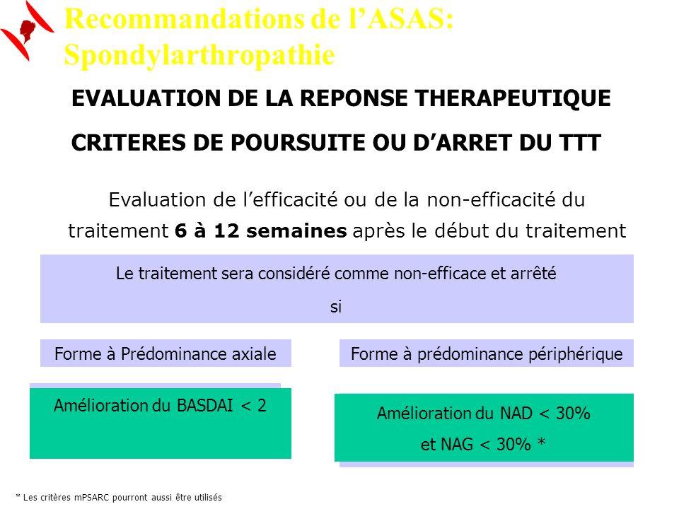 Recommandations de l'ASAS: Spondylarthropathie