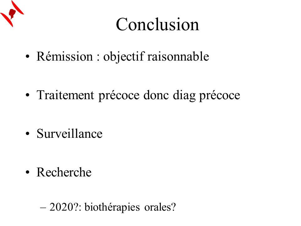 Conclusion Rémission : objectif raisonnable