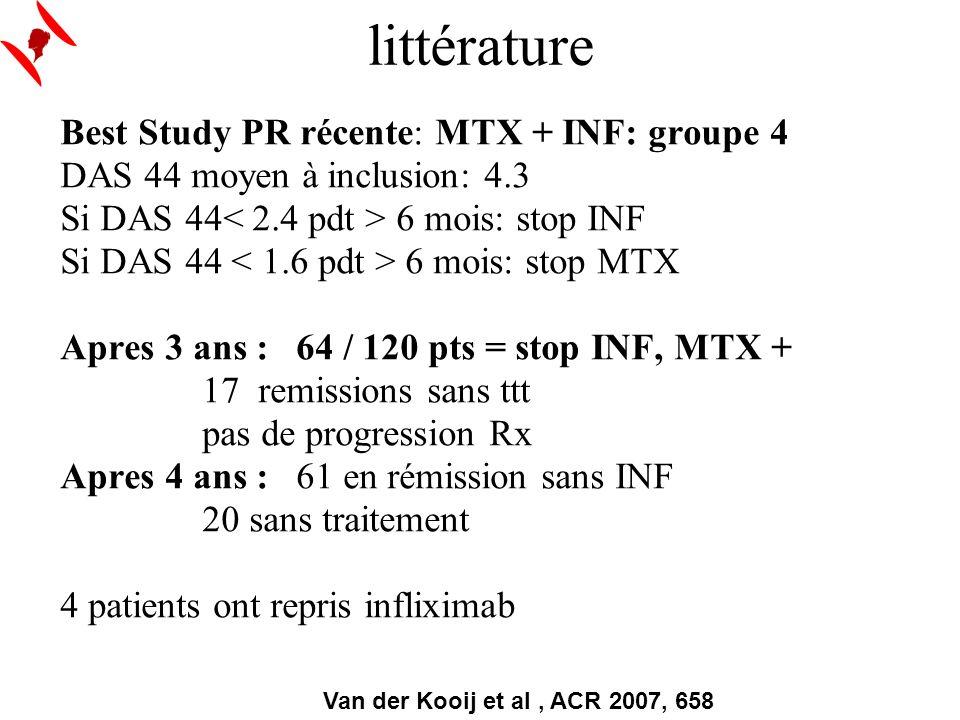 littérature Best Study PR récente: MTX + INF: groupe 4