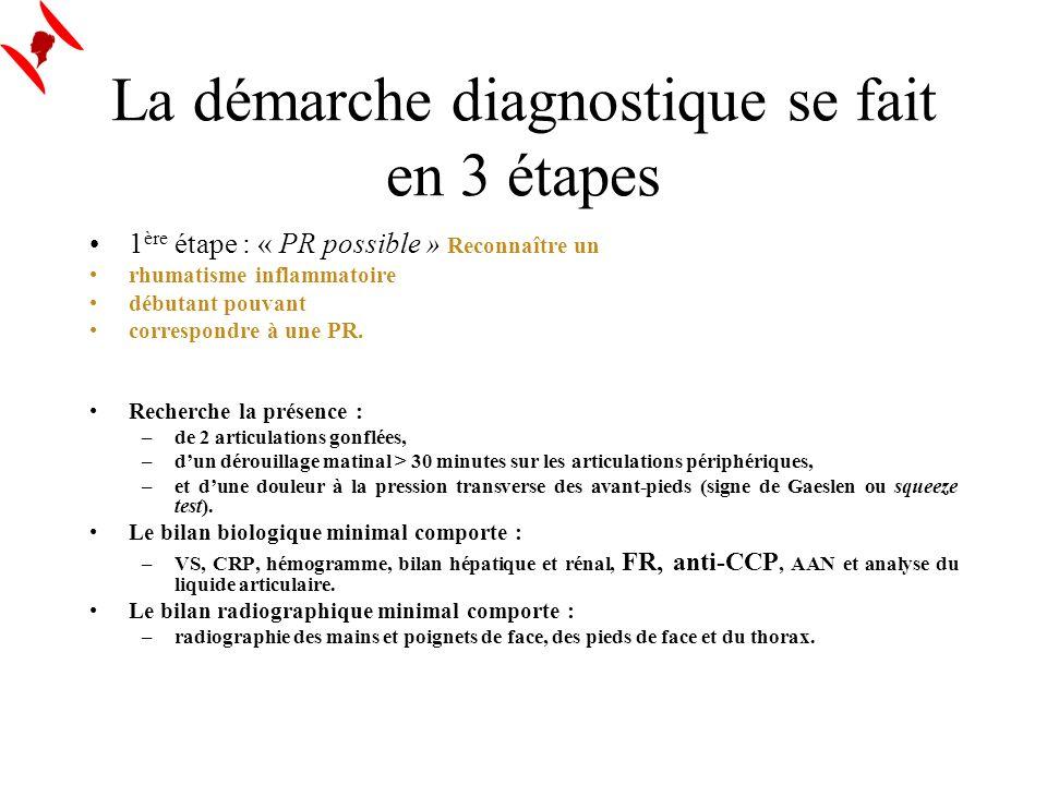 La démarche diagnostique se fait en 3 étapes