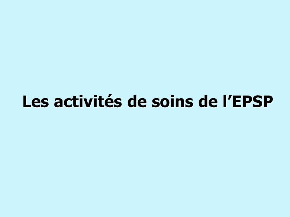 Les activités de soins de l'EPSP