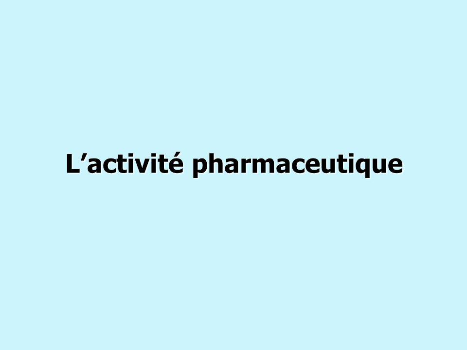 L'activité pharmaceutique